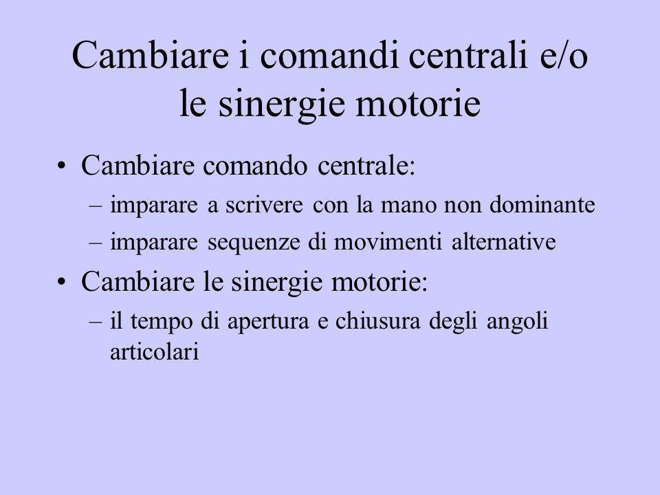 Cambiare i comandi centrali e/o le sinergie motorie Cambiare comando centrale: –imparare a scrivere con la mano non dominante –imparare sequenze di mo