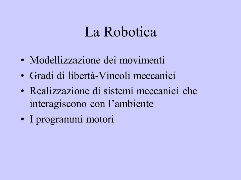 La Robotica Modellizzazione dei movimenti Gradi di libertà-Vincoli meccanici Realizzazione di sistemi meccanici che interagiscono con lambiente I prog
