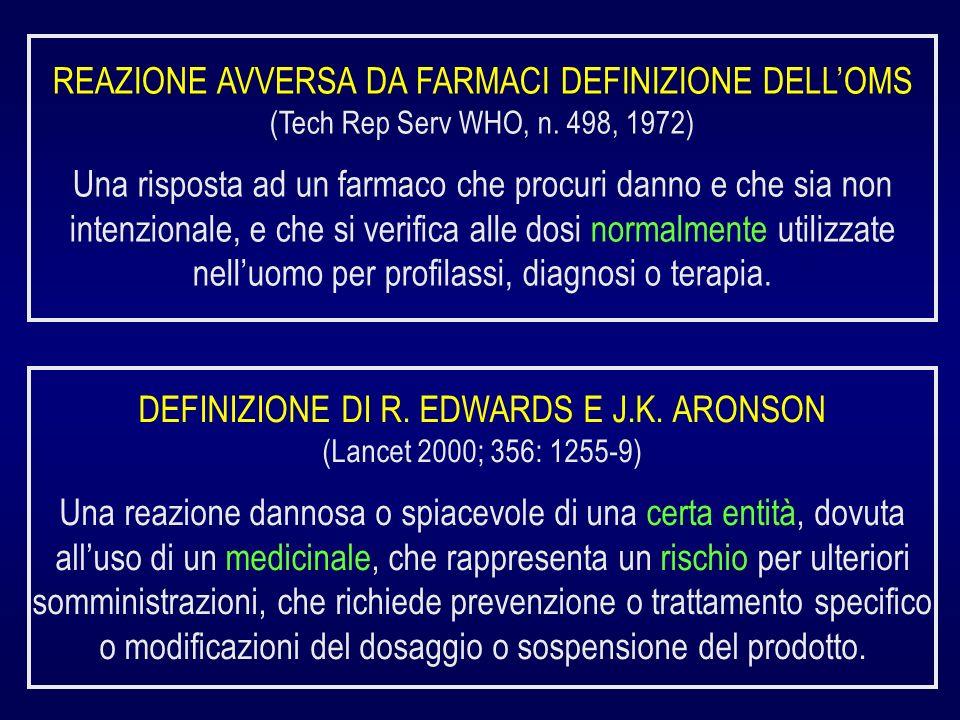 REAZIONE AVVERSA DA FARMACI DEFINIZIONE DELLOMS (Tech Rep Serv WHO, n. 498, 1972) Una risposta ad un farmaco che procuri danno e che sia non intenzion