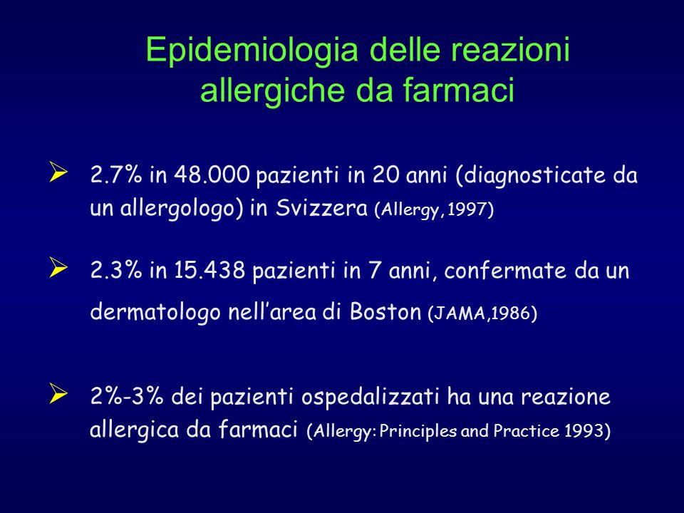 2.7% in 48.000 pazienti in 20 anni (diagnosticate da un allergologo) in Svizzera (Allergy, 1997) 2.3% in 15.438 pazienti in 7 anni, confermate da un d