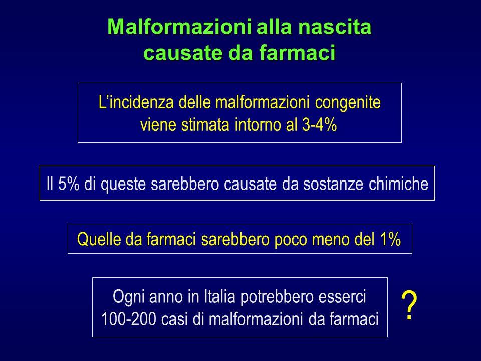 ? Malformazioni alla nascita causate da farmaci Lincidenza delle malformazioni congenite viene stimata intorno al 3-4% Il 5% di queste sarebbero causa