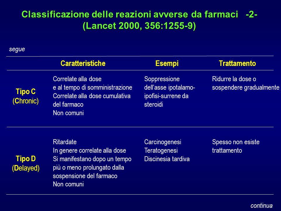 Classificazione delle reazioni avverse da farmaci -2- (Lancet 2000, 356:1255-9) Correlate alla dose e al tempo di somministrazione Correlate alla dose
