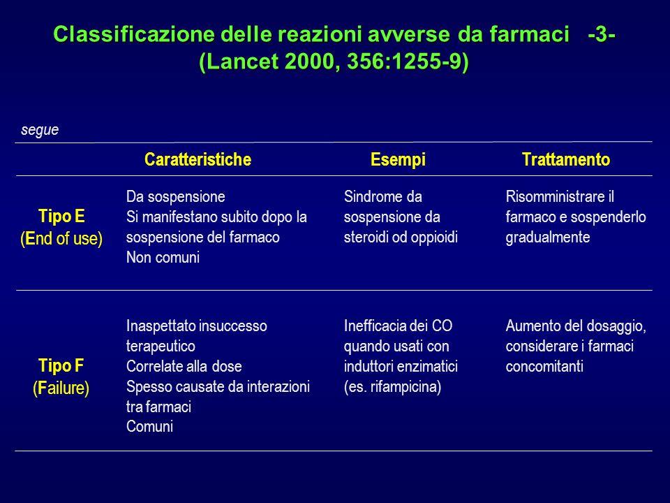 Classificazione delle reazioni avverse da farmaci -3- (Lancet 2000, 356:1255-9) Da sospensione Si manifestano subito dopo la sospensione del farmaco N
