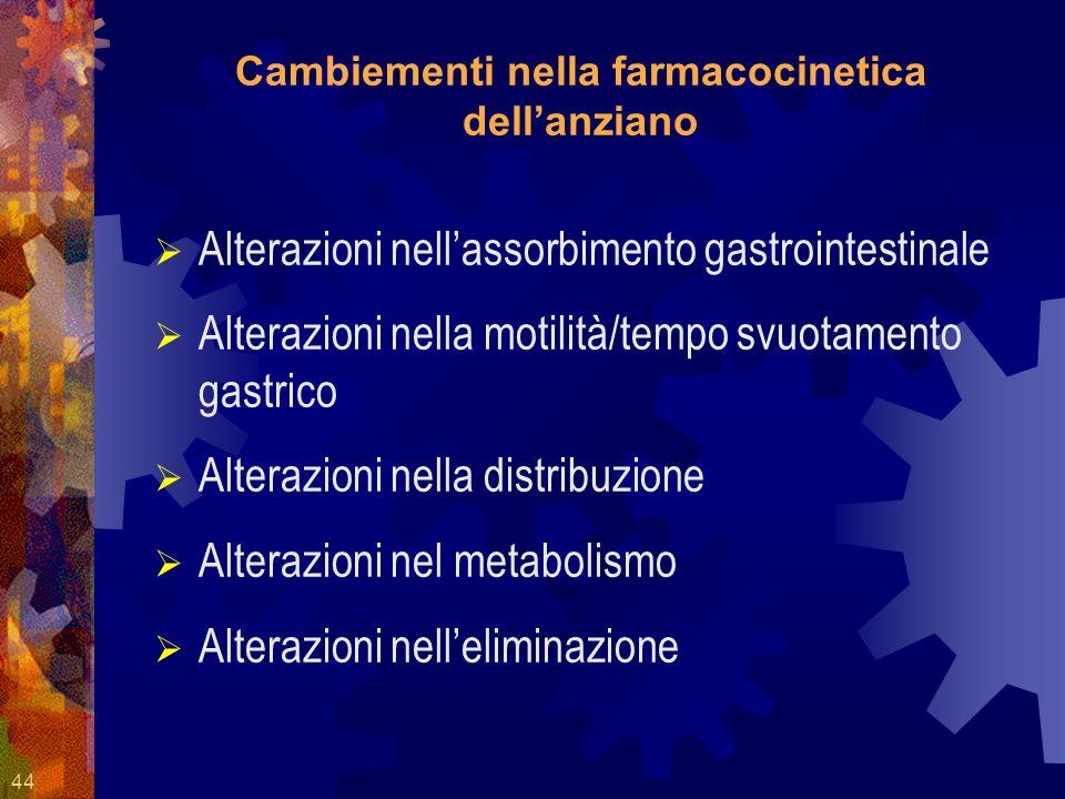 44 Cambiementi nella farmacocinetica dellanziano Alterazioni nellassorbimento gastrointestinale Alterazioni nella motilità/tempo svuotamento gastrico