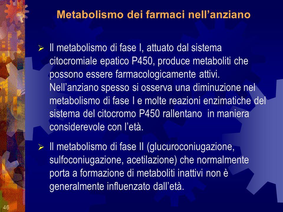 46 Metabolismo dei farmaci nellanziano Il metabolismo di fase I, attuato dal sistema citocromiale epatico P450, produce metaboliti che possono essere
