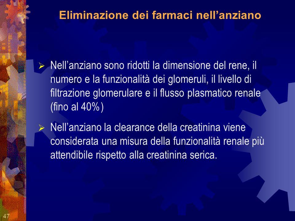 47 Eliminazione dei farmaci nellanziano Nellanziano sono ridotti la dimensione del rene, il numero e la funzionalità dei glomeruli, il livello di filt
