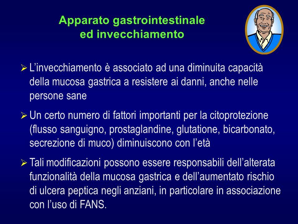 Apparato gastrointestinale ed invecchiamento Linvecchiamento è associato ad una diminuita capacità della mucosa gastrica a resistere ai danni, anche n