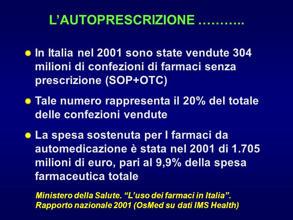 In Italia nel 2001 sono state vendute 304 milioni di confezioni di farmaci senza prescrizione (SOP+OTC) Tale numero rappresenta il 20% del totale dell