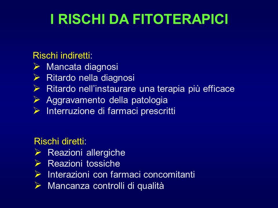 I RISCHI DA FITOTERAPICI Rischi indiretti: Mancata diagnosi Ritardo nella diagnosi Ritardo nellinstaurare una terapia più efficace Aggravamento della