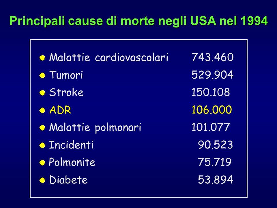 Principali cause di morte negli USA nel 1994 Malattie cardiovascolari Tumori Stroke ADR Malattie polmonari Incidenti Polmonite Diabete 743.460 529.904