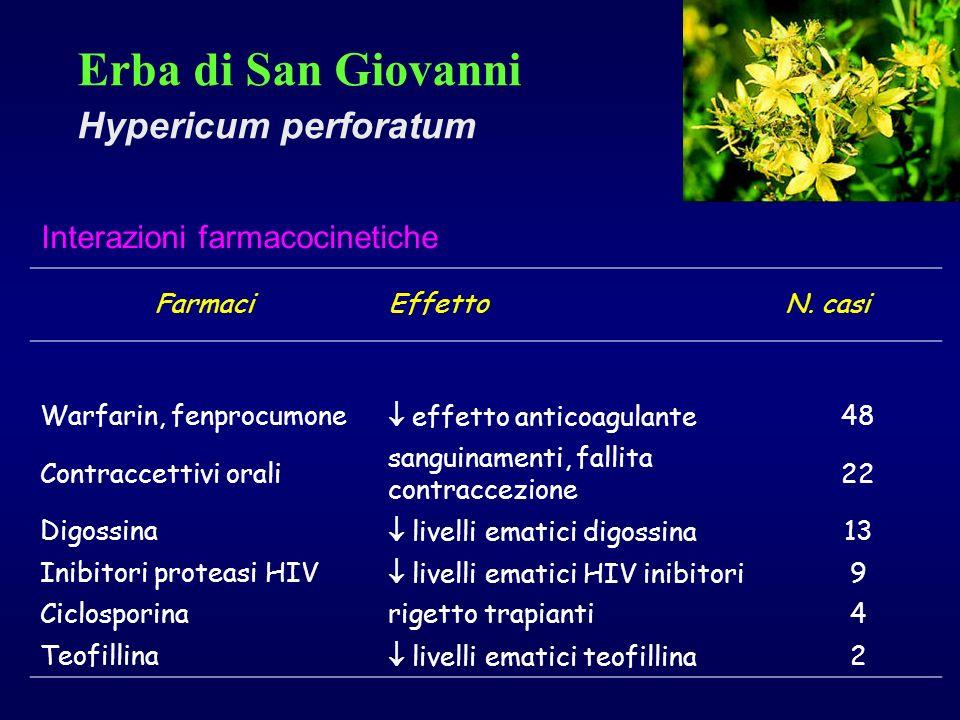 Erba di San Giovanni Hypericum perforatum FarmaciEffettoN. casi Warfarin, fenprocumone effetto anticoagulante48 Contraccettivi orali sanguinamenti, fa