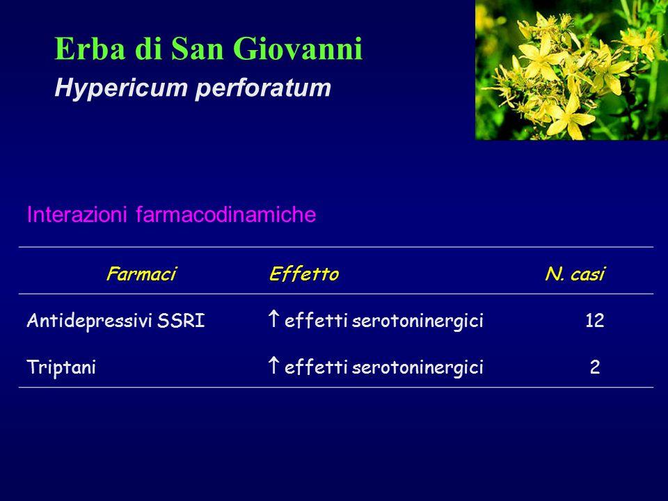 Erba di San Giovanni Hypericum perforatum Interazioni farmacodinamiche Farmaci EffettoN. casi Antidepressivi SSRI effetti serotoninergici 12 Triptani