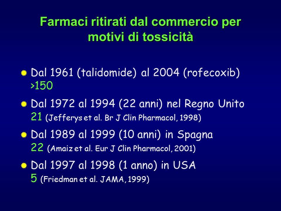 Farmaci ritirati dal commercio per motivi di tossicità Dal 1961 (talidomide) al 2004 (rofecoxib) >150 Dal 1972 al 1994 (22 anni) nel Regno Unito 21 (J