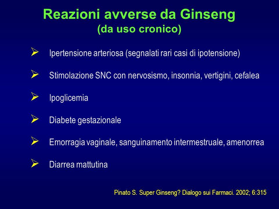 Reazioni avverse da Ginseng (da uso cronico) Ipertensione arteriosa (segnalati rari casi di ipotensione) Stimolazione SNC con nervosismo, insonnia, ve