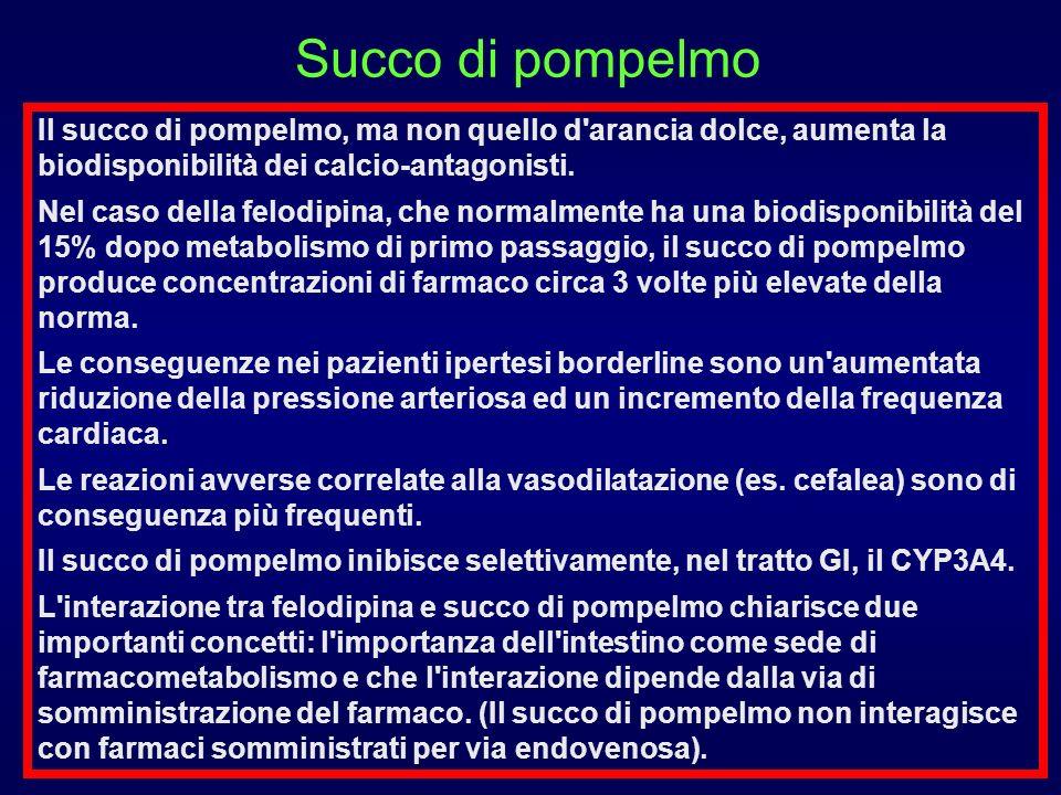 Succo di pompelmo Il succo di pompelmo, ma non quello d'arancia dolce, aumenta la biodisponibilità dei calcio-antagonisti. Nel caso della felodipina,