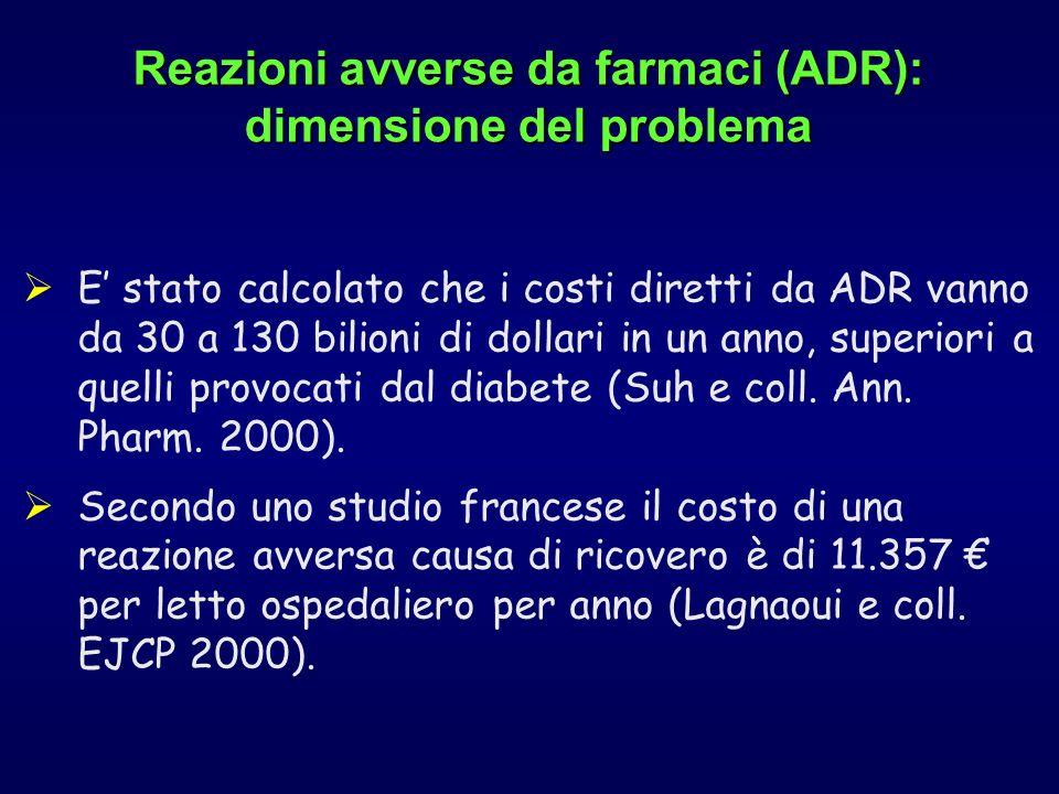 E stato calcolato che i costi diretti da ADR vanno da 30 a 130 bilioni di dollari in un anno, superiori a quelli provocati dal diabete (Suh e coll. An