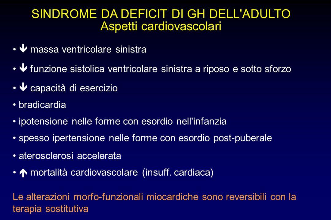 Conseguenze del deficit di GH nelladulto riduzione massa magra aumento massa grassa riduzione volemia riduzione densità ossea riduzione forza muscolar