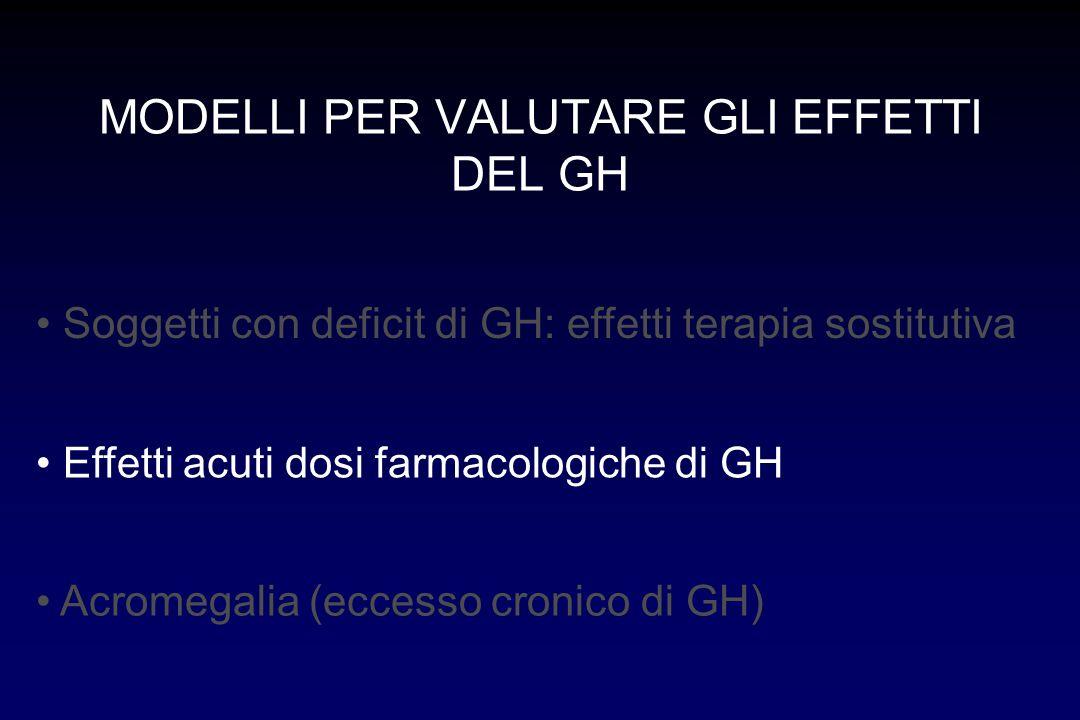Variazioni nella performance allesercizio in soggetti adulti con deficit di GH trattati o non trattati con GH Colao et al JCEM 2002 ControlliTrattatiN