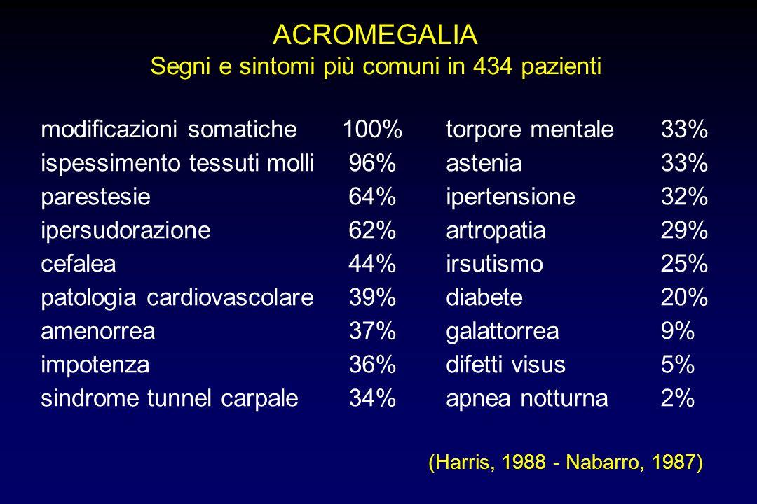 ACROMEGALIA Malattia determinata da ipersecrezione di GH nell'età adulta, caratterizzata da eccessiva crescita ossea e da ispessimento dei tessuti mol