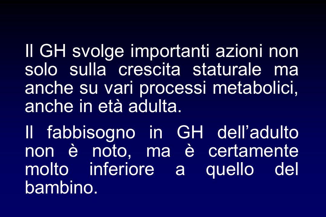Abuso di GH nei bodybuilders Leccesso di GH determina ipertrofia muscolare, facilita la lipolisi.