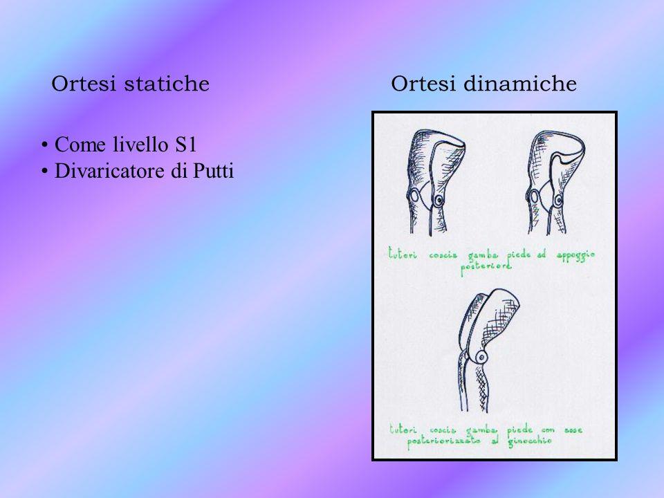 Ortesi dinamicheOrtesi statiche Come livello S1 Divaricatore di Putti