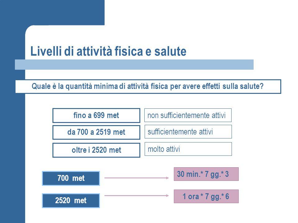 Livelli di attività fisica e salute non sufficientemente attivi fino a 699 met da 700 a 2519 met oltre i 2520 met Quale è la quantità minima di attivi