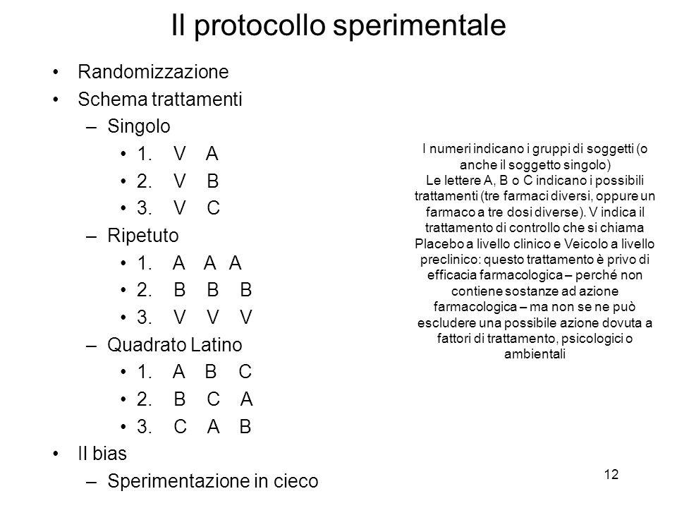 Il protocollo sperimentale Randomizzazione Schema trattamenti –Singolo 1. V A 2. V B 3. V C –Ripetuto 1. A A A 2. B B B 3. V V V –Quadrato Latino 1. A