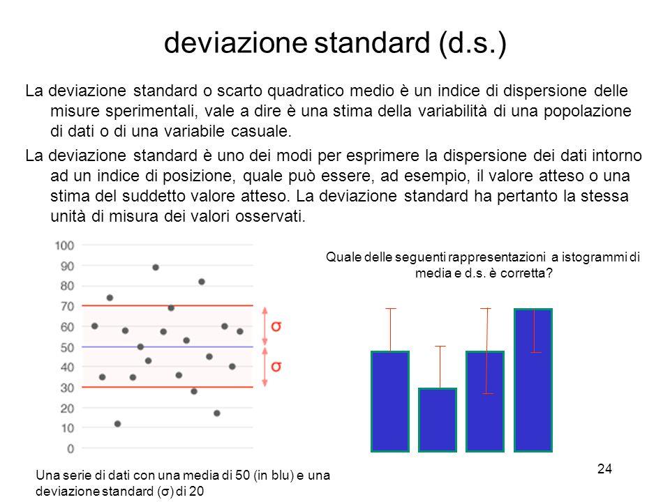 deviazione standard (d.s.) La deviazione standard o scarto quadratico medio è un indice di dispersione delle misure sperimentali, vale a dire è una st