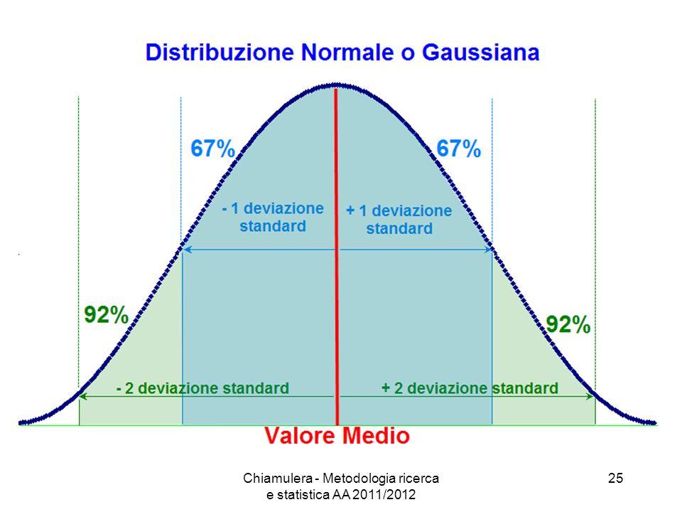 25Chiamulera - Metodologia ricerca e statistica AA 2011/2012