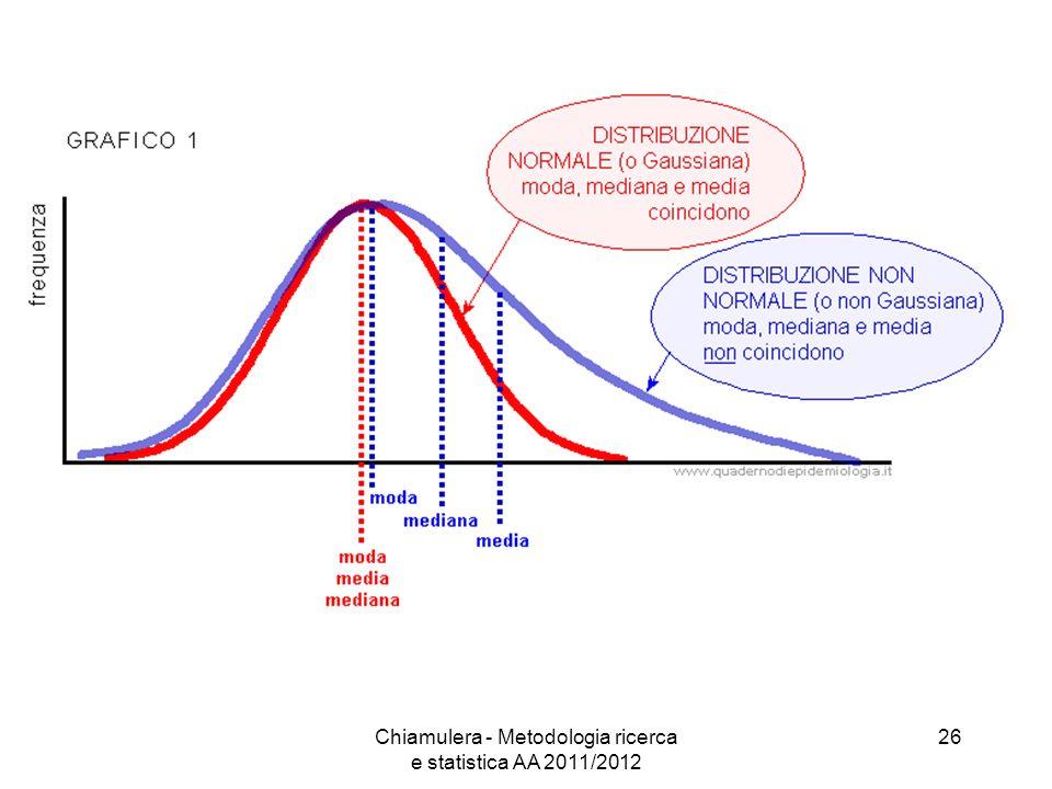 26Chiamulera - Metodologia ricerca e statistica AA 2011/2012