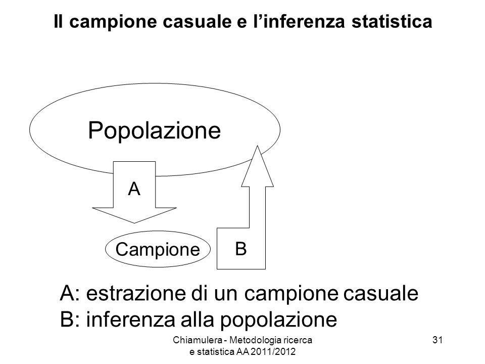 Il campione casuale e linferenza statistica Popolazione A Campione B A: estrazione di un campione casuale B: inferenza alla popolazione 31Chiamulera -