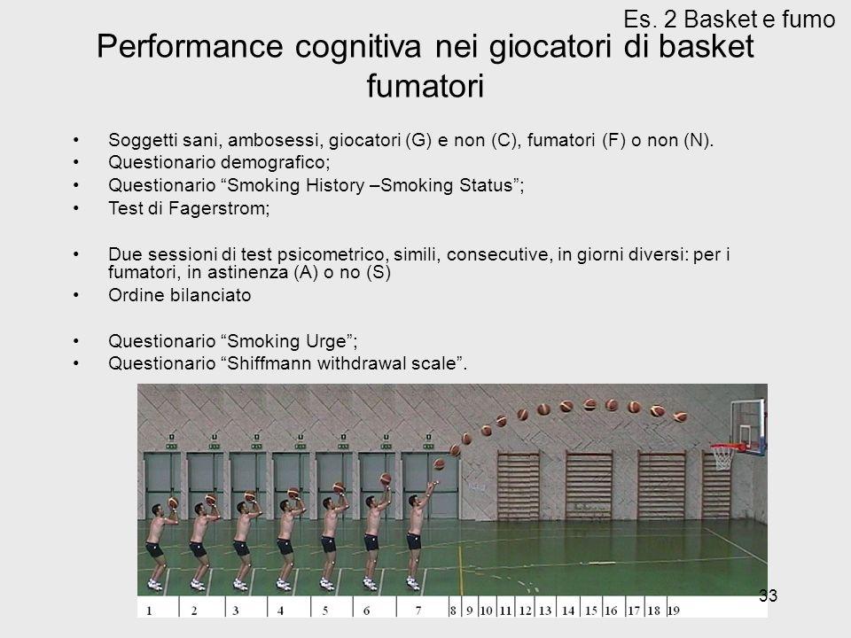 Performance cognitiva nei giocatori di basket fumatori Soggetti sani, ambosessi, giocatori (G) e non (C), fumatori (F) o non (N). Questionario demogra