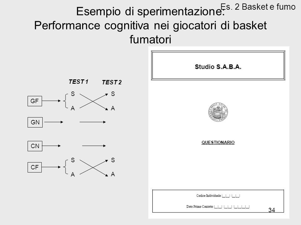 Esempio di sperimentazione: Performance cognitiva nei giocatori di basket fumatori GF GN CN CF TEST 1 S A S A TEST 2 S A S A Es. 2 Basket e fumo 34