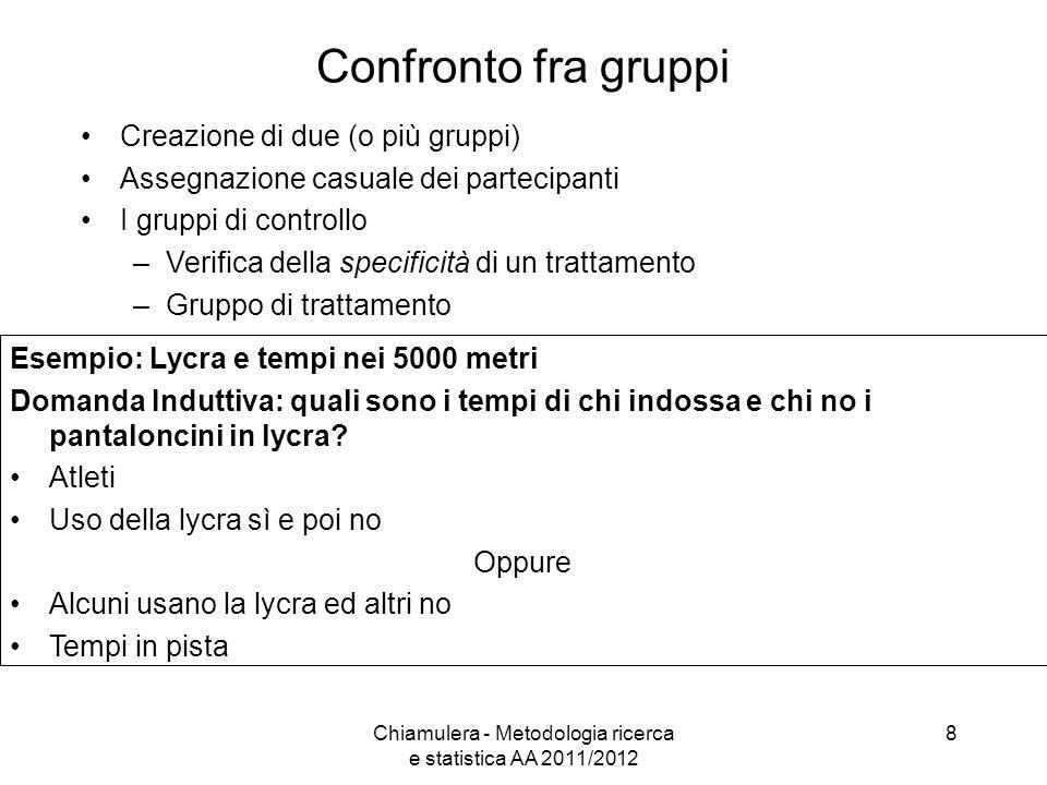 Confronto fra gruppi Creazione di due (o più gruppi) Assegnazione casuale dei partecipanti I gruppi di controllo –Verifica della specificità di un tra