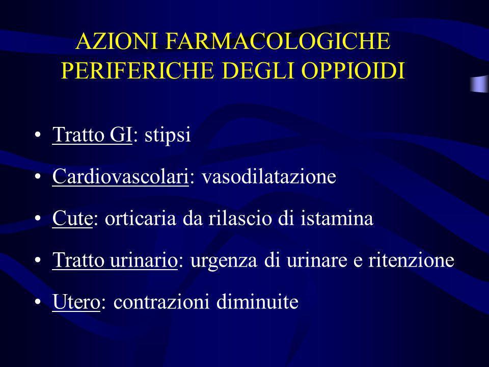 Tratto GI: stipsi Cardiovascolari: vasodilatazione Cute: orticaria da rilascio di istamina Tratto urinario: urgenza di urinare e ritenzione Utero: con