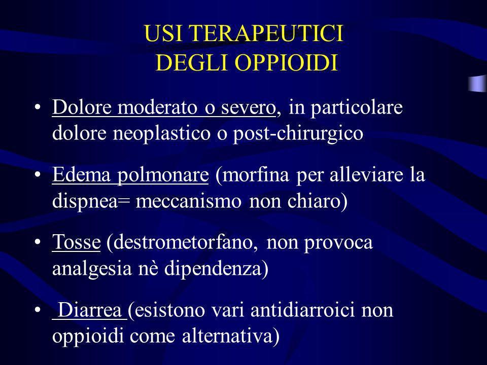 Dolore moderato o severo, in particolare dolore neoplastico o post-chirurgico Edema polmonare (morfina per alleviare la dispnea= meccanismo non chiaro