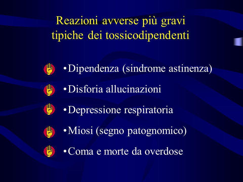 Reazioni avverse più gravi tipiche dei tossicodipendenti Dipendenza (sindrome astinenza) Disforia allucinazioni Depressione respiratoria Miosi (segno
