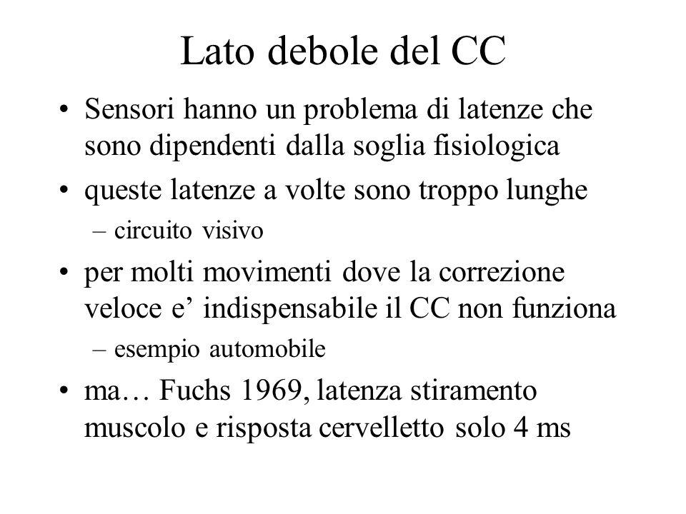 Lato debole del CC Sensori hanno un problema di latenze che sono dipendenti dalla soglia fisiologica queste latenze a volte sono troppo lunghe –circui