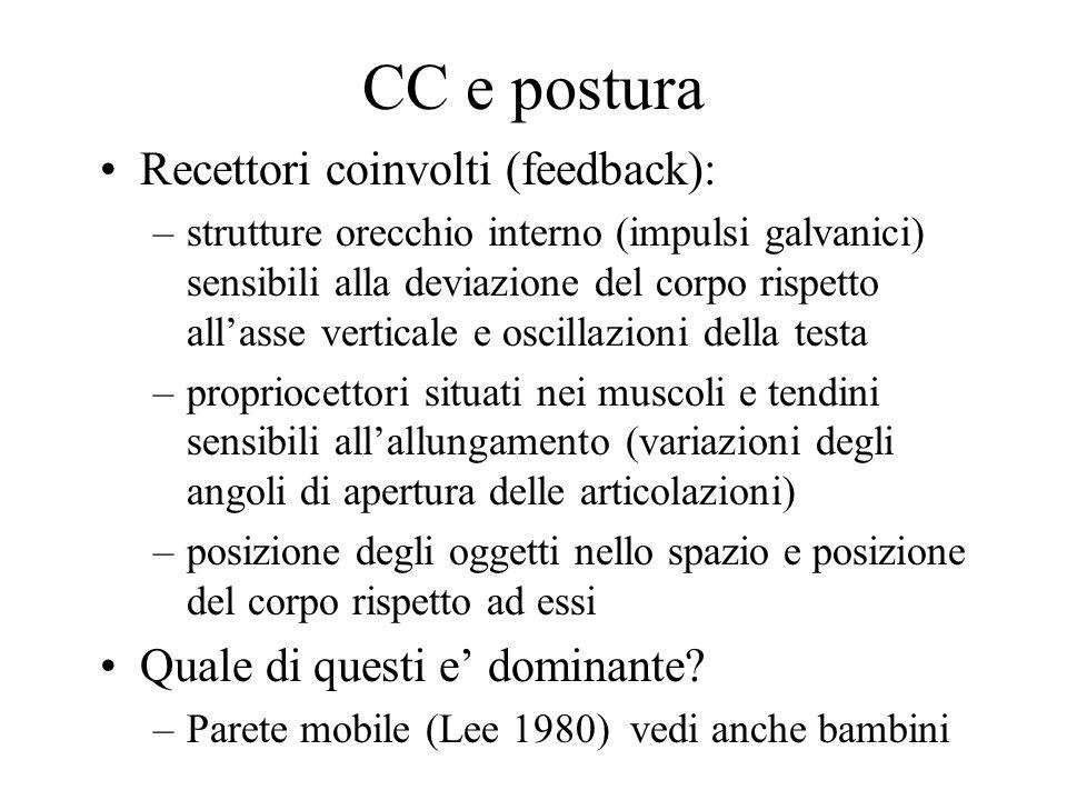 CC e postura Recettori coinvolti (feedback): –strutture orecchio interno (impulsi galvanici) sensibili alla deviazione del corpo rispetto allasse vert