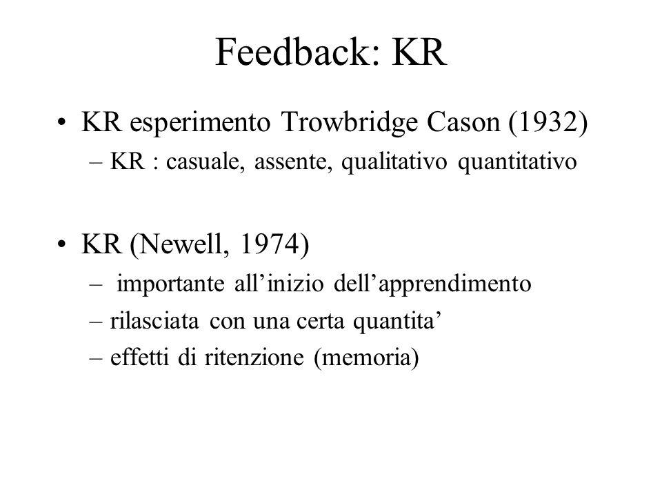 Feedback: KR KR esperimento Trowbridge Cason (1932) –KR : casuale, assente, qualitativo quantitativo KR (Newell, 1974) – importante allinizio dellappr