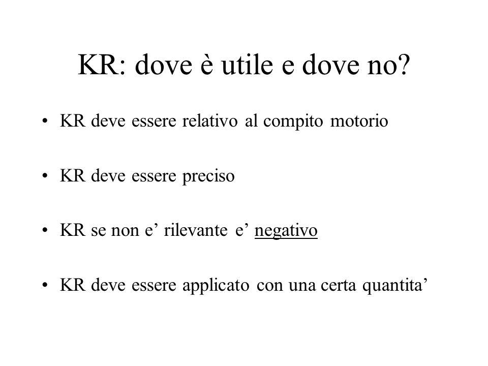 KR: dove è utile e dove no? KR deve essere relativo al compito motorio KR deve essere preciso KR se non e rilevante e negativo KR deve essere applicat