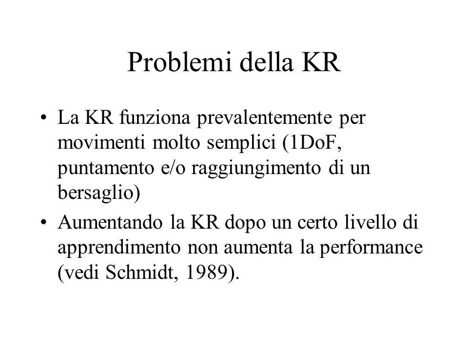 Problemi della KR La KR funziona prevalentemente per movimenti molto semplici (1DoF, puntamento e/o raggiungimento di un bersaglio) Aumentando la KR d