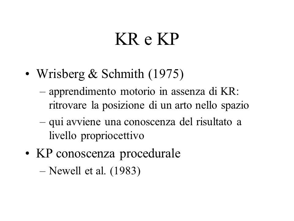 KR e KP Wrisberg & Schmith (1975) –apprendimento motorio in assenza di KR: ritrovare la posizione di un arto nello spazio –qui avviene una conoscenza
