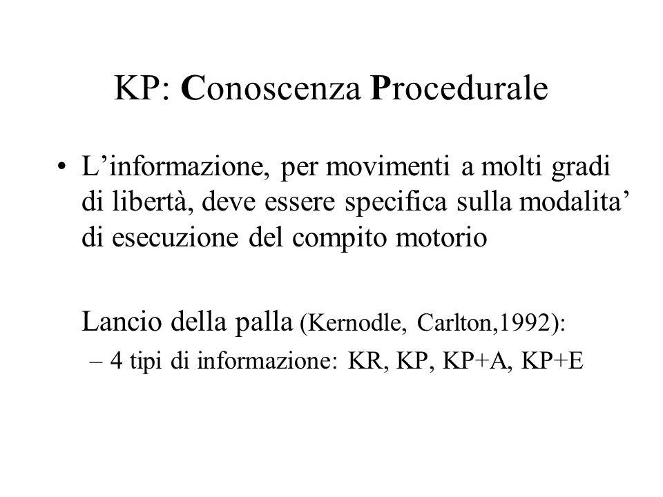 KP: Conoscenza Procedurale Linformazione, per movimenti a molti gradi di libertà, deve essere specifica sulla modalita di esecuzione del compito motor