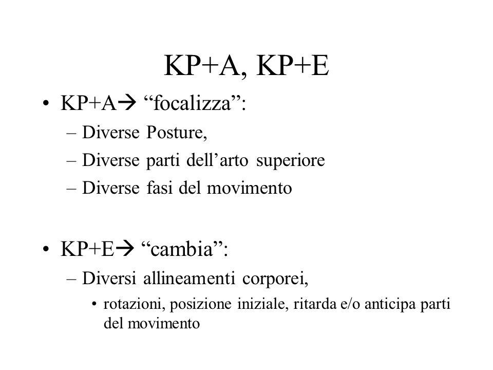 KP+A, KP+E KP+A focalizza: –Diverse Posture, –Diverse parti dellarto superiore –Diverse fasi del movimento KP+E cambia: –Diversi allineamenti corporei