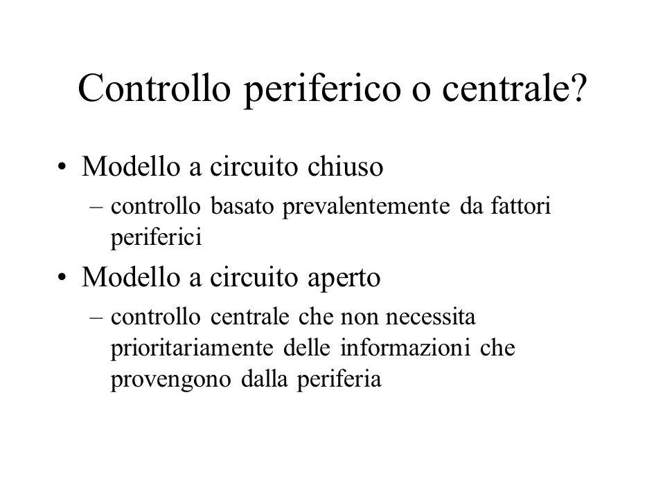 Controllo periferico o centrale? Modello a circuito chiuso –controllo basato prevalentemente da fattori periferici Modello a circuito aperto –controll