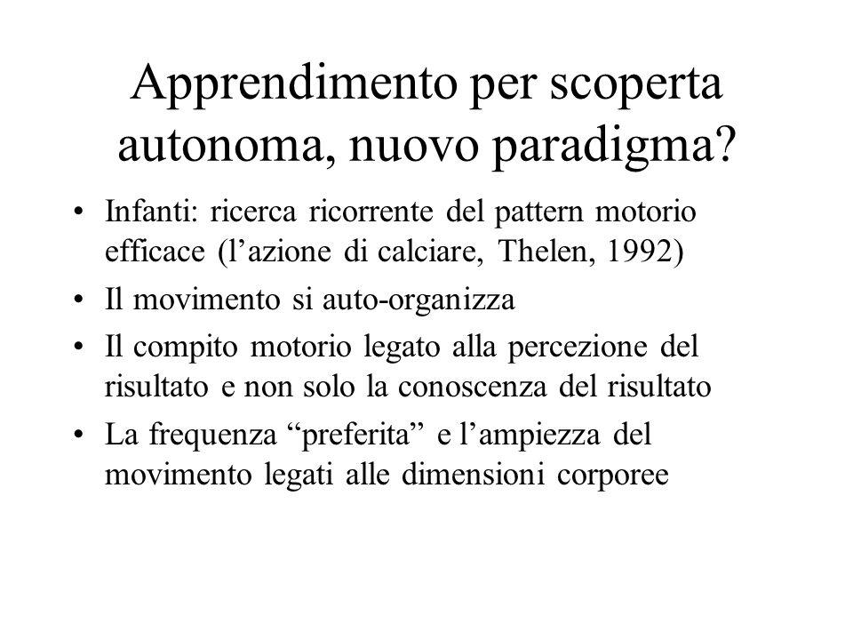 Apprendimento per scoperta autonoma, nuovo paradigma? Infanti: ricerca ricorrente del pattern motorio efficace (lazione di calciare, Thelen, 1992) Il