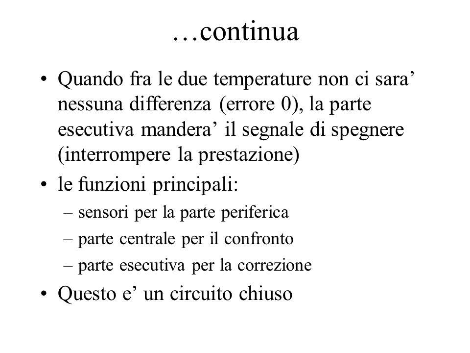 …continua Quando fra le due temperature non ci sara nessuna differenza (errore 0), la parte esecutiva mandera il segnale di spegnere (interrompere la