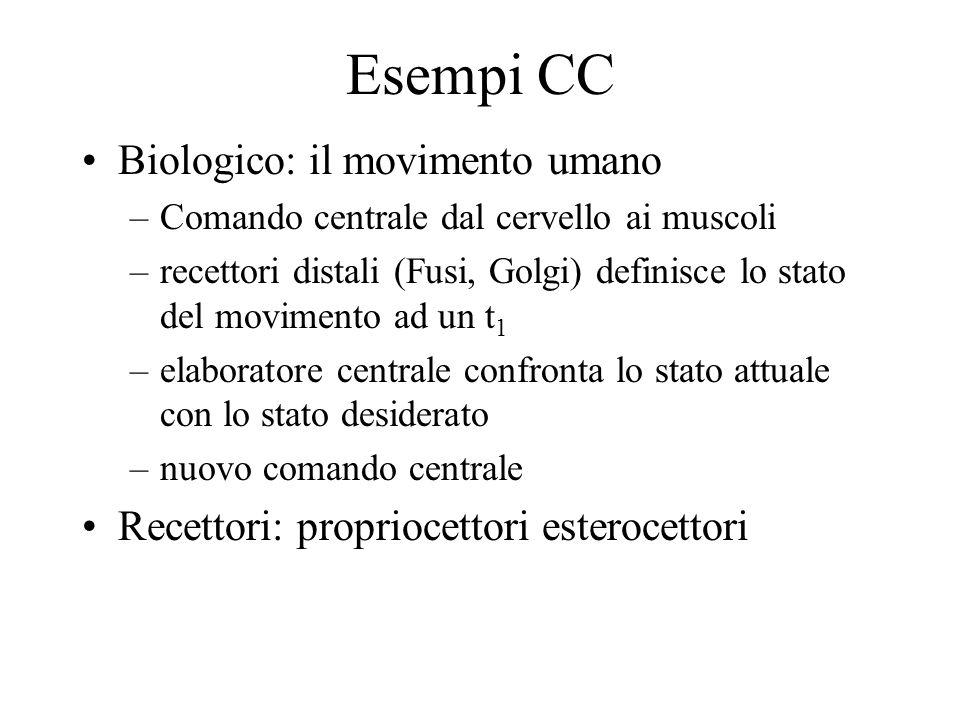 Esempi CC Biologico: il movimento umano –Comando centrale dal cervello ai muscoli –recettori distali (Fusi, Golgi) definisce lo stato del movimento ad