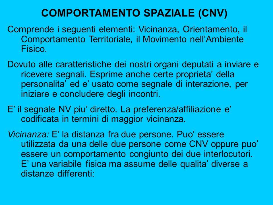 COMPORTAMENTO SPAZIALE (CNV) Comprende i seguenti elementi: Vicinanza, Orientamento, il Comportamento Territoriale, il Movimento nellAmbiente Fisico.